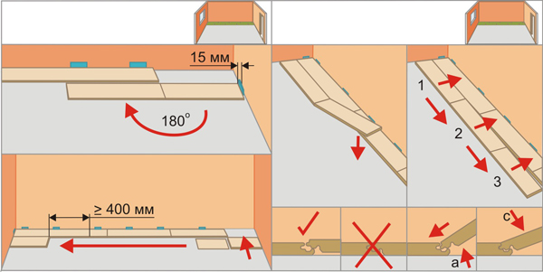 plancher technique prix m2 prix m2 renovation m rignac. Black Bedroom Furniture Sets. Home Design Ideas